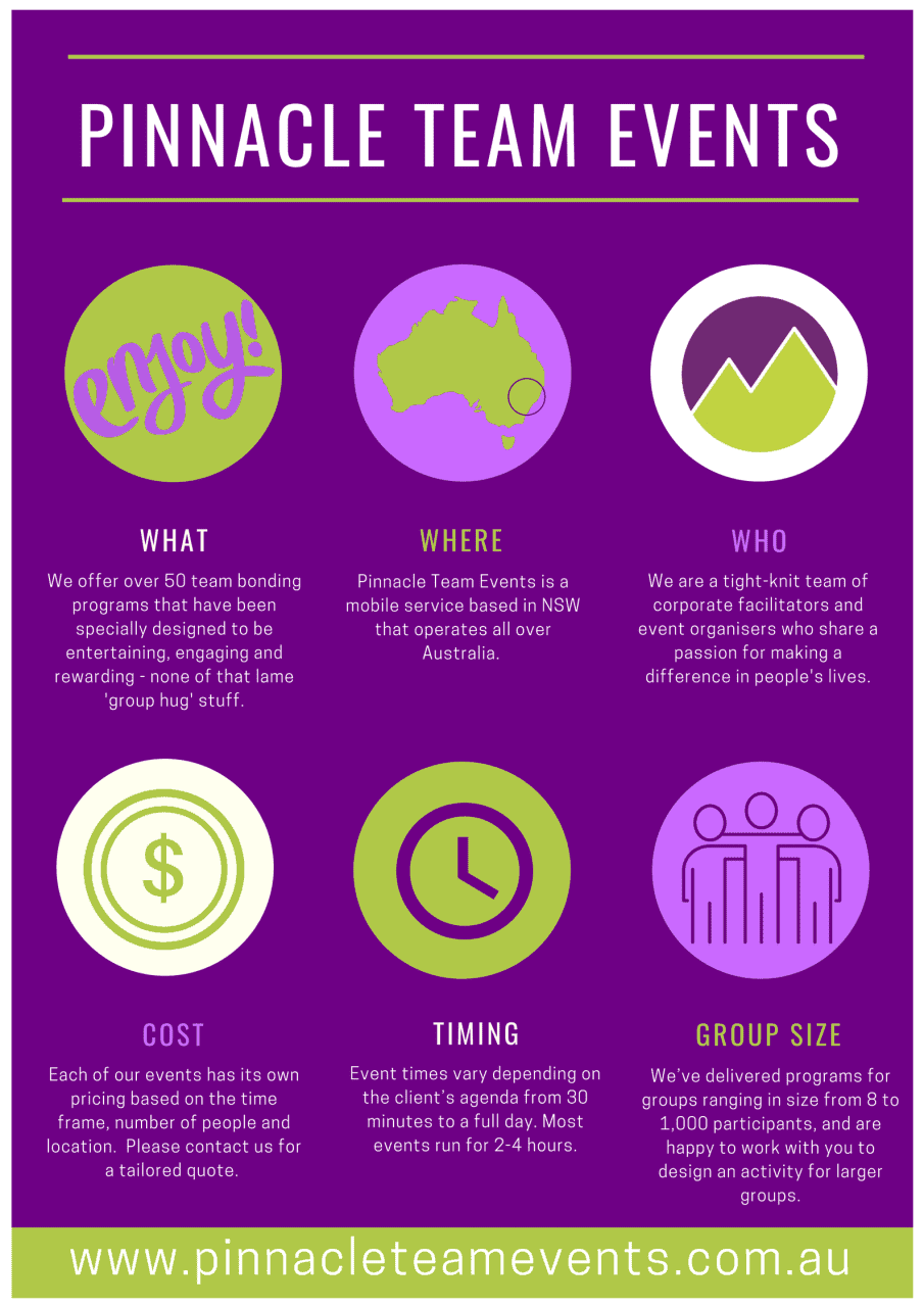 pinnacle team events infographic on frequently asked questions